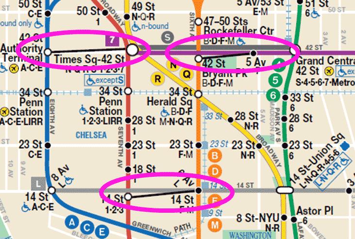 Průchody v newyorském metru