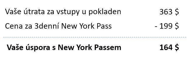 New York Pass - úspora